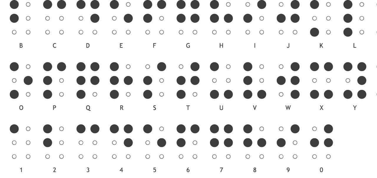 Specijalna biblioteka za slijepa i slabovida lica RS raspisuje konkurs za esej o brajevom pismu
